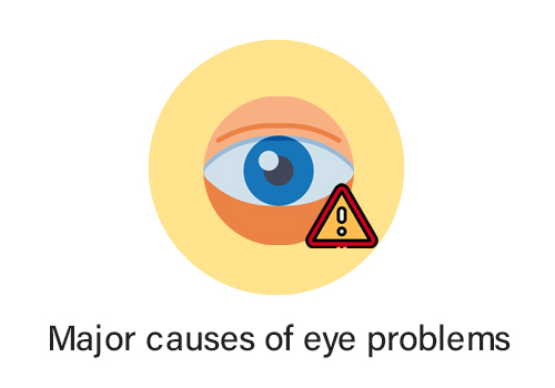 Major Causes of Eye Problems